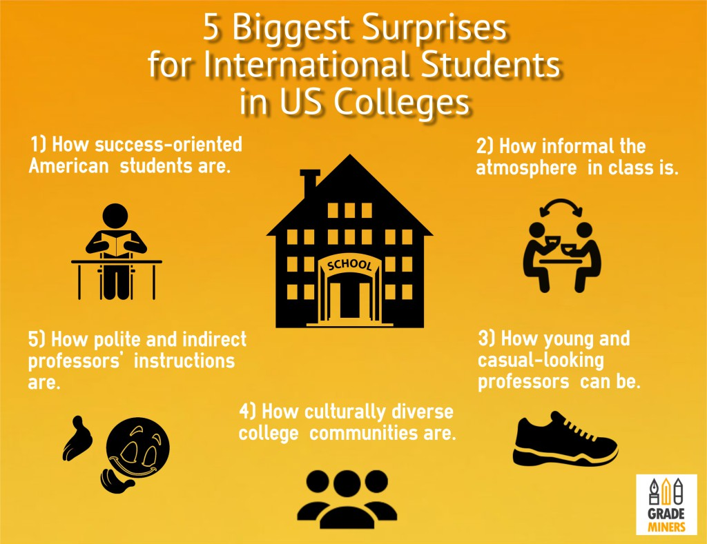 5 Biggest Surprises for International Students in US Colleges