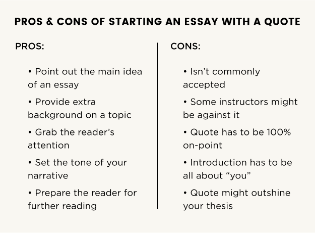 Do essay quotations
