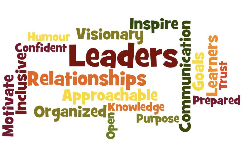 An Ideal Leader Essay